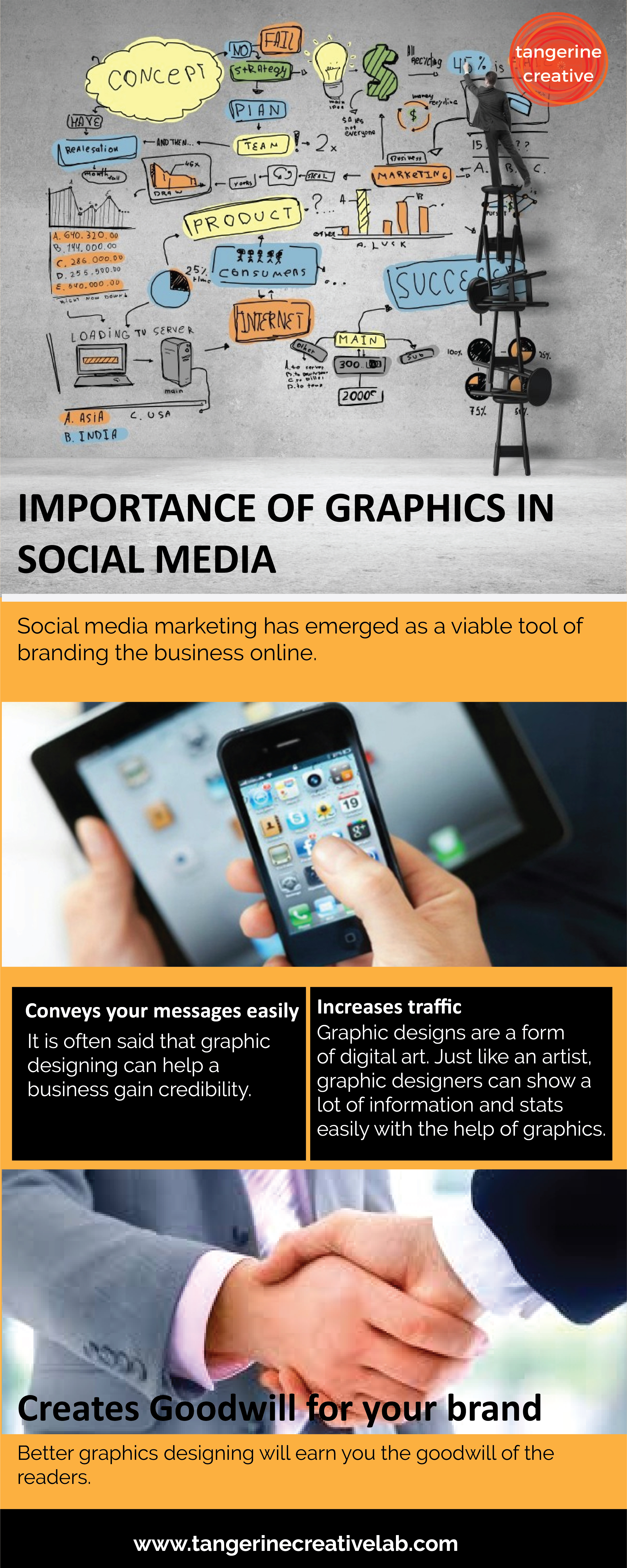 importance of graphics in social media